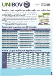 Sal Mineral Bovinos de Corte Crescimento e Engorda Belo Horizonte